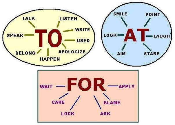предлоги английского языка