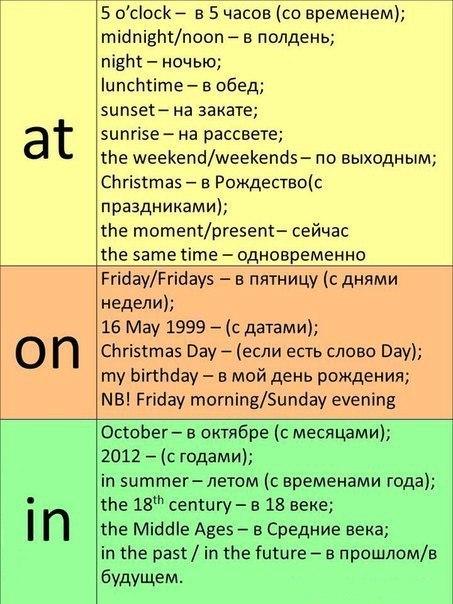 Какие предлоги употребляются в английском языке