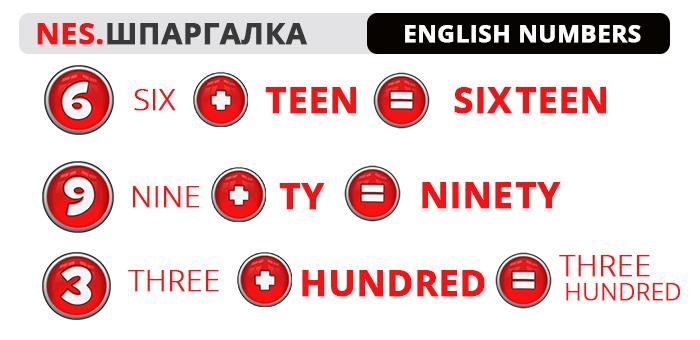 как посчитать до тысячи по английски
